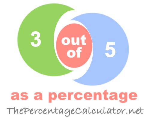 3 out of 5 as a percentage