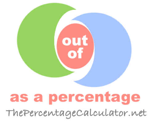 Out of as a percentage calculator